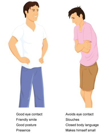 social-anxiety-open-vs-closed-posture